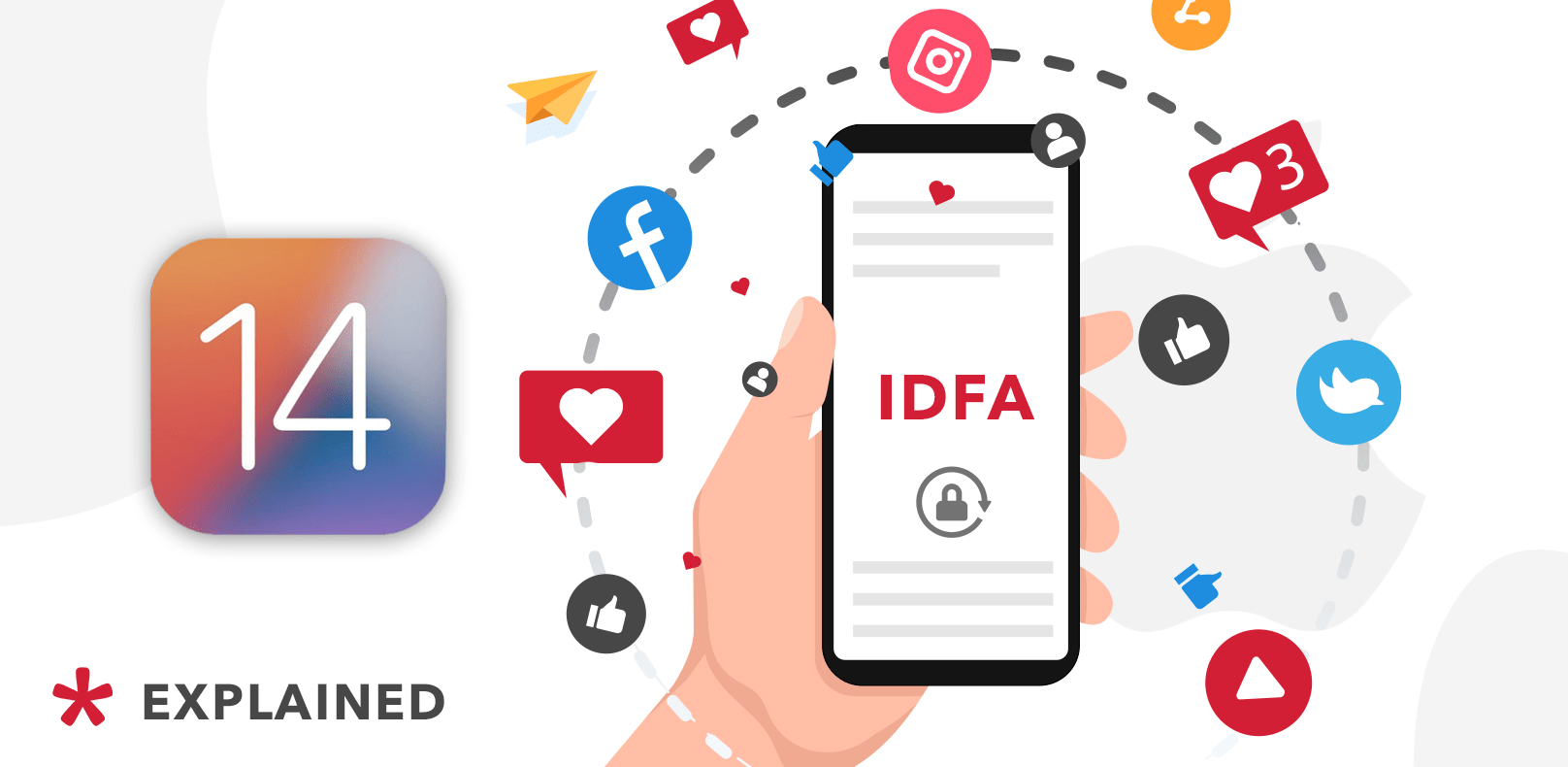 IDFA opt in IOS14